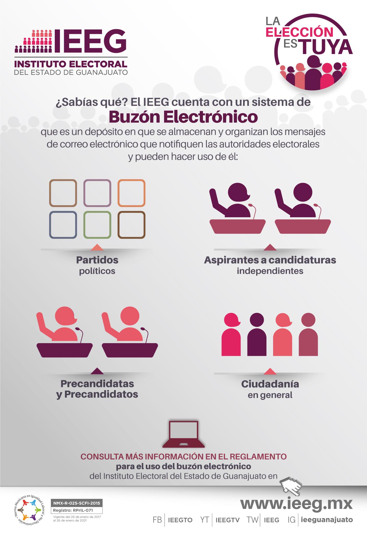 BuzonElectronico