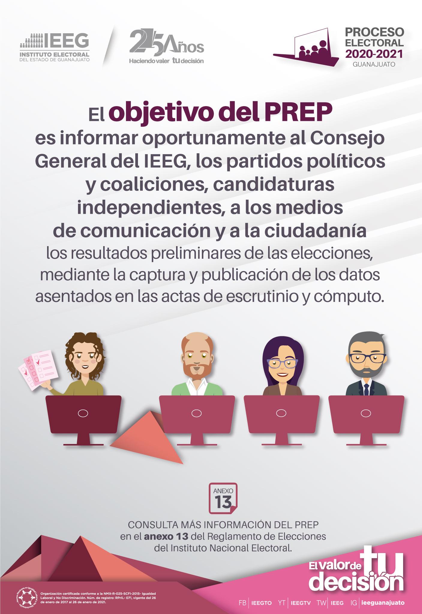 PREP-B