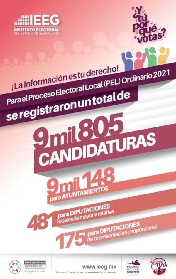 REGISTROS_PEL_2020-2021