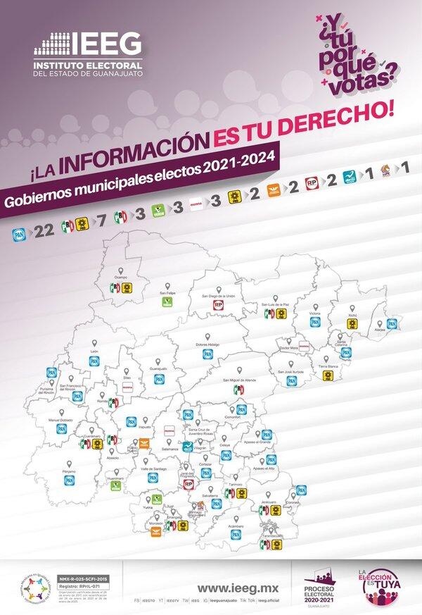 GOBIERNOS MUNICIPALES ELECTOS (1)