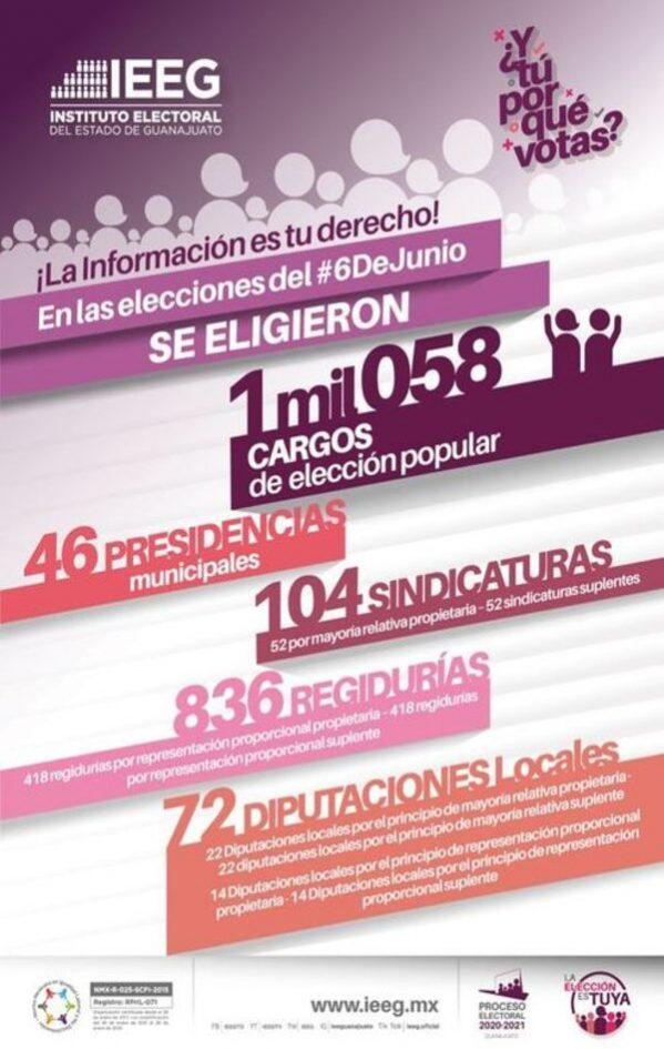 ELECCIONES_PEL_2020-2021